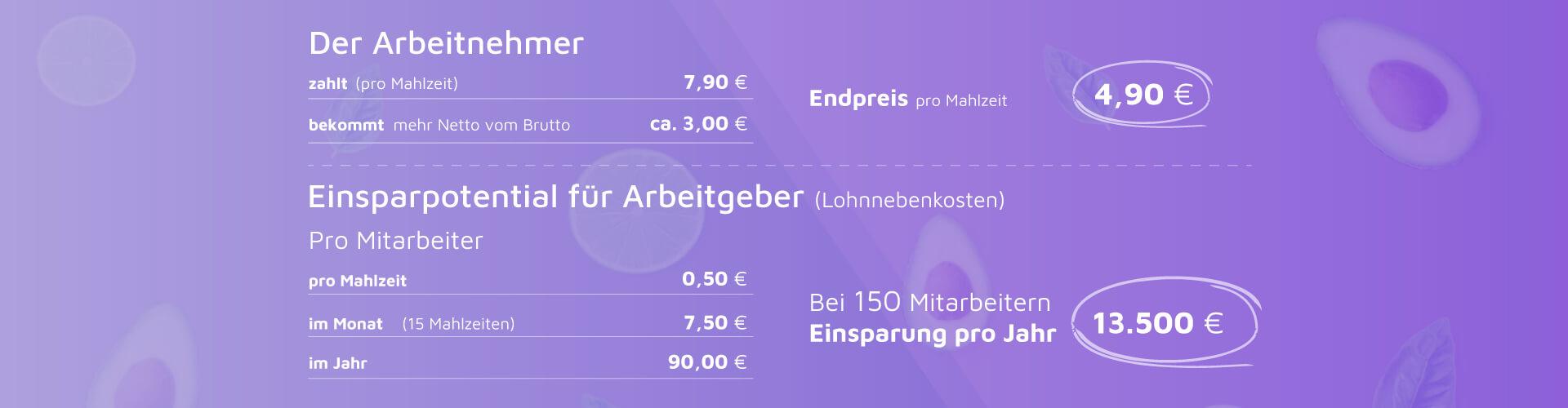 Possible-savings-table_DE