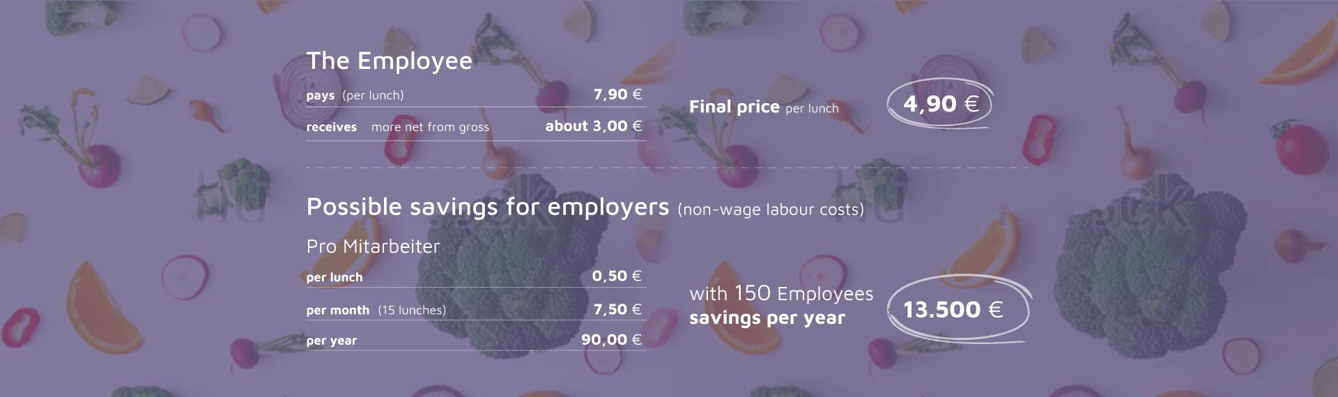 Possible-savings-table-1