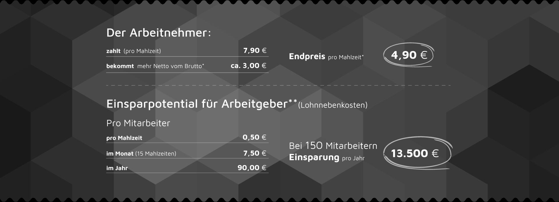 table_deutsch_titles.png